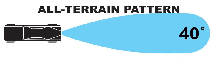 ATP_beam_graphics